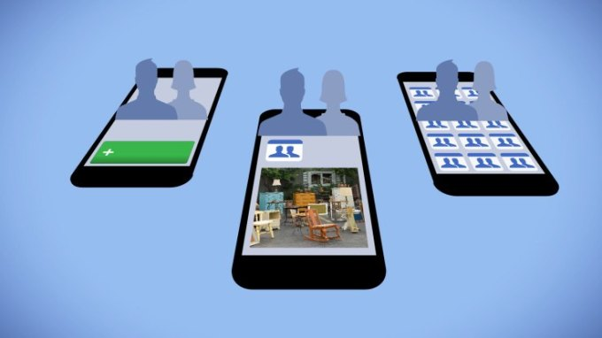 利用分組測試廣告抓住最高CP值的客群