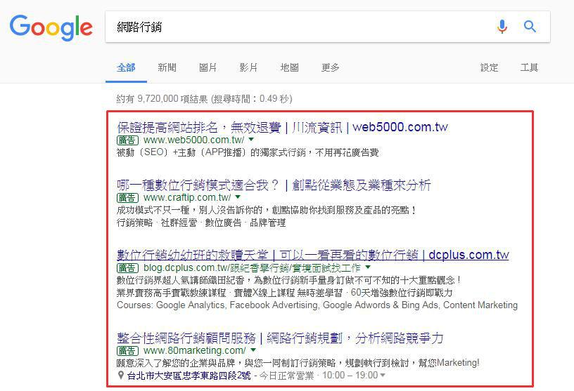 Google關鍵字廣告用戶越來越多,PPC成本提高